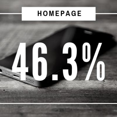 46.3%