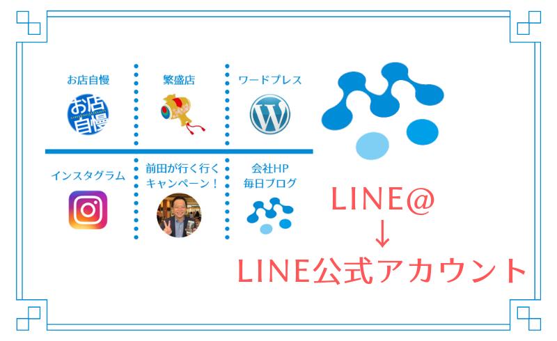 LINE@からLINE公式アカウントに移行!