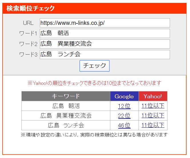 検索順位チェック(朝活・異業種交流会・ランチ会)